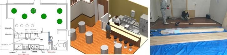 居酒屋内装工事の予算